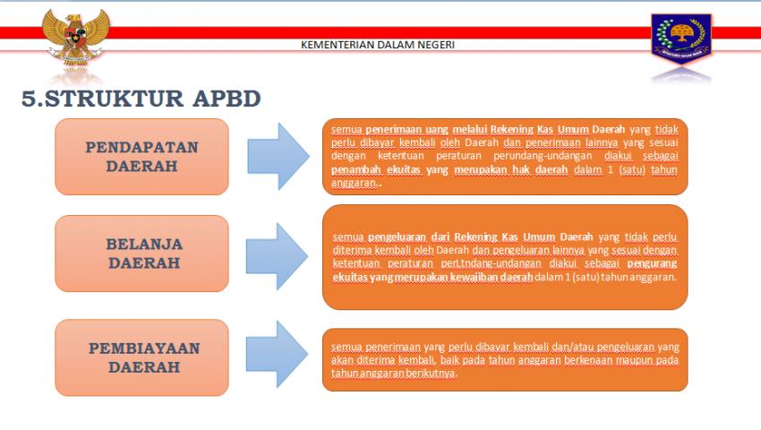 Bagian III, 45 Anggota DPRD Ikuti Orientasi Pembekalan di PPSDM Makassar