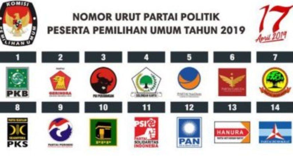 Ini Daftar Parpol Penerima Sumbangan Dana Kampanye