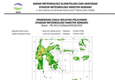 Prakiraan Cuaca Pekan Ini, Sebagian Wilayah Kota Kendari Hujan Ringan