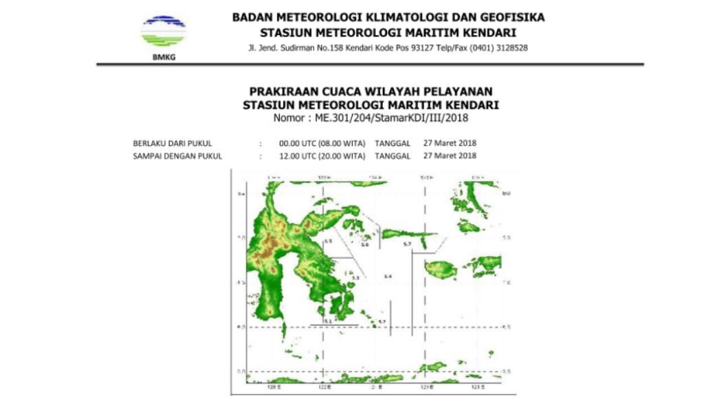 Potensi Hujan Lokal Terjadi di Sejumlah Wilayah di Sultra