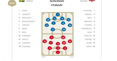 Piala Dunia, Malam Ini Swedia Vs Inggris, Ini Statistik Pra Pertandingan