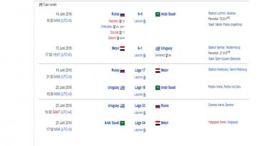 Inilah Group A di Piala Dunia FIFA 2018